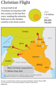 christians in the middle east 1