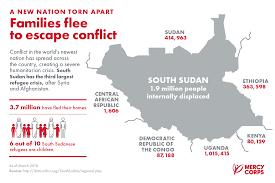 south sudan's fleeing people